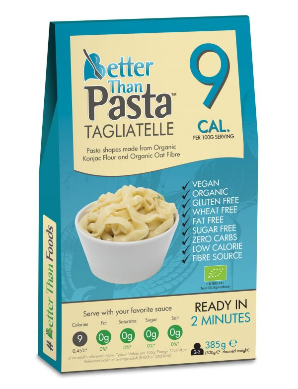 Better Than Tagliatelle Pasta - LCHF - Keto - Low Carb